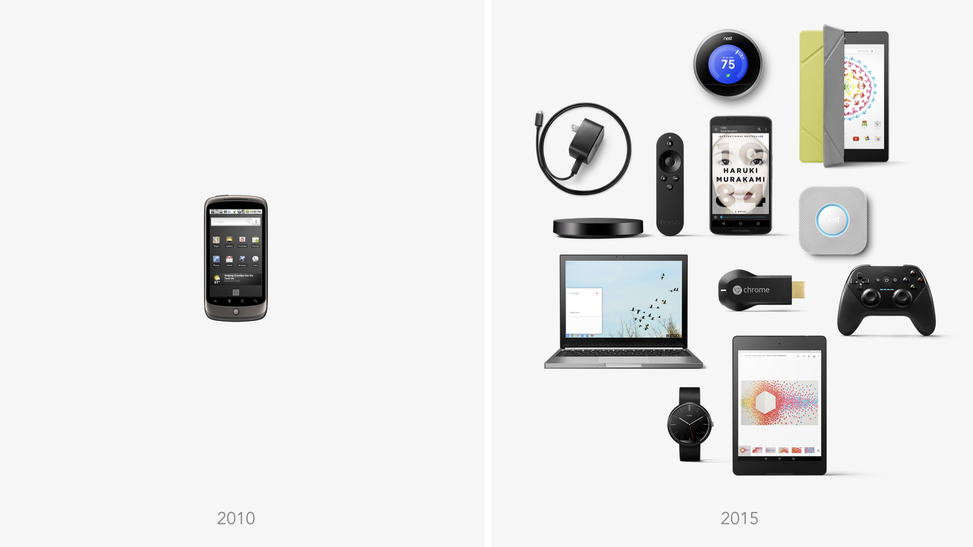 Google Store product evolution